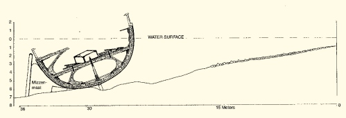 A drawing of the Maud's wrecked position.